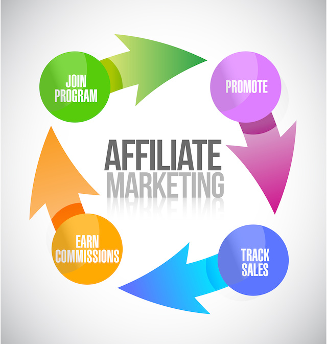 Affiliate marketing image