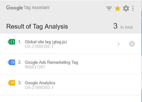 Google analytics added teice
